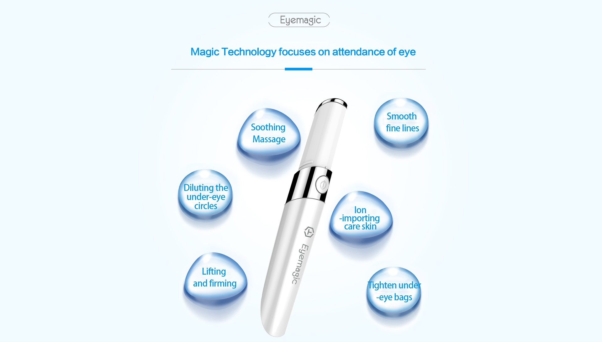 Magic Technology focuses on attendance of eye